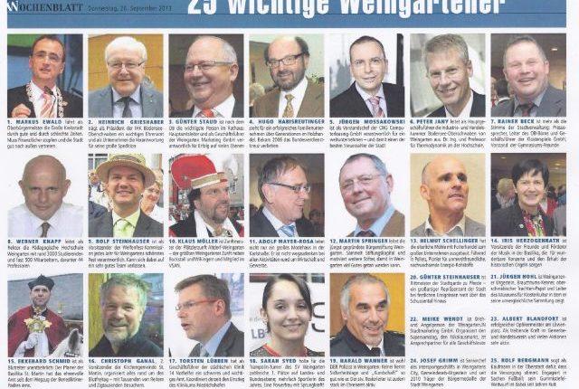 RavensburgMenschen3